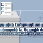Քվեարկության կարգը